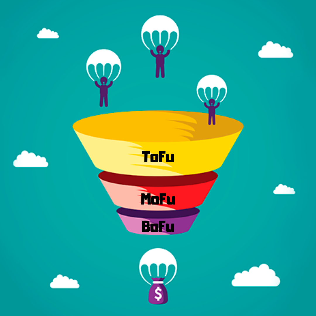 Tofu, Mofu, and Bofu are three stages of a b2b sales funnel
