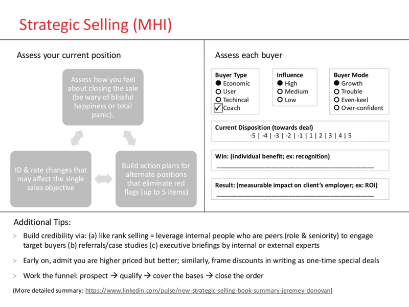 B2B sales strategy depends on strategic, tactical selling
