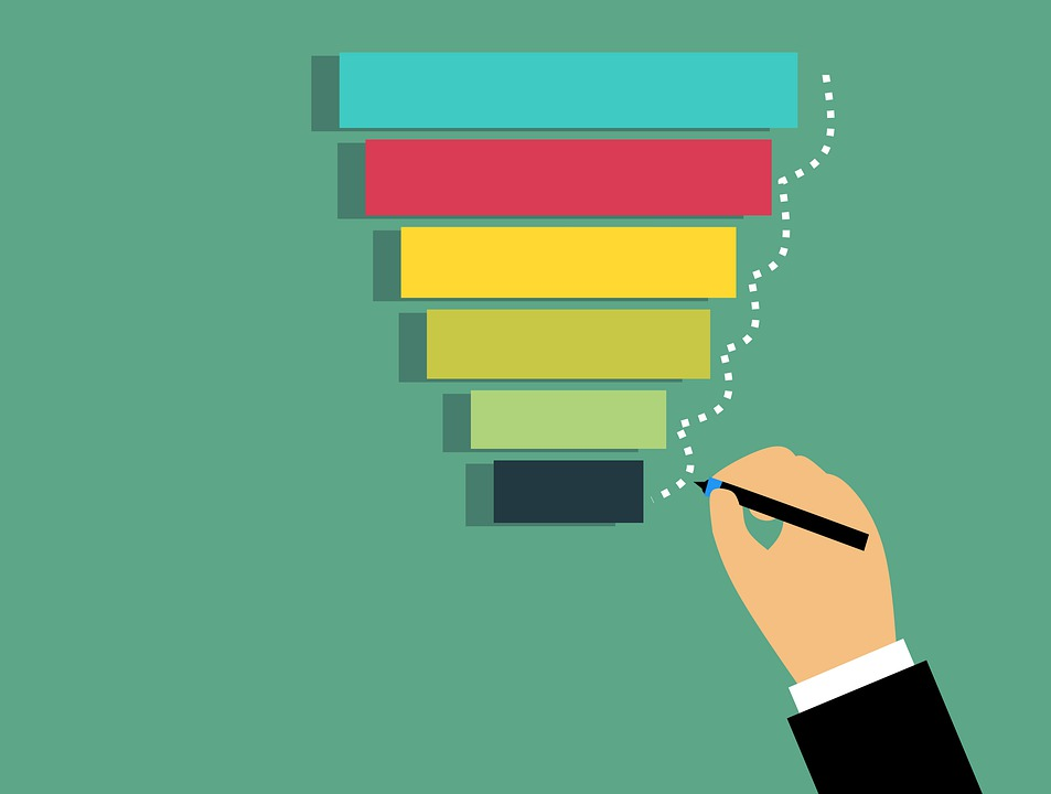 One of the most vital b2b marketing kpis are the leads you generate