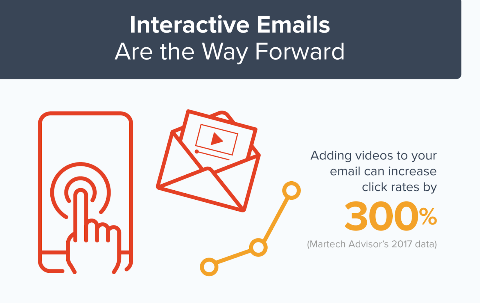 email marketing average open rate