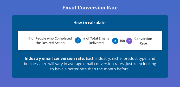 Email Conversion Rate Benchmark [The Ultimate Formula for Marketing] |  Anyleads